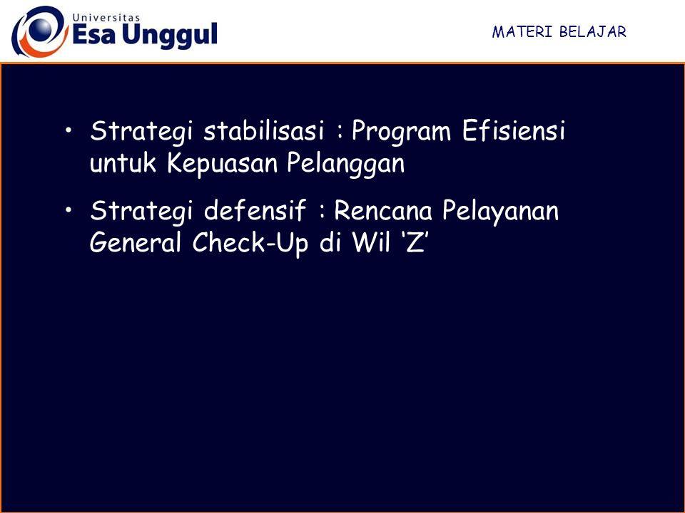 Strategi stabilisasi : Program Efisiensi untuk Kepuasan Pelanggan