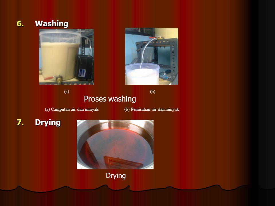 (a) Camputan air dan minyak (b) Pemisahan air dan minyak