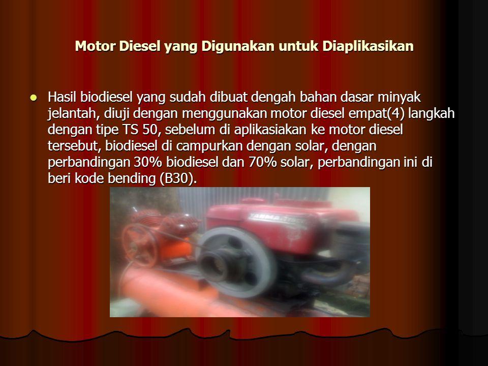 Motor Diesel yang Digunakan untuk Diaplikasikan