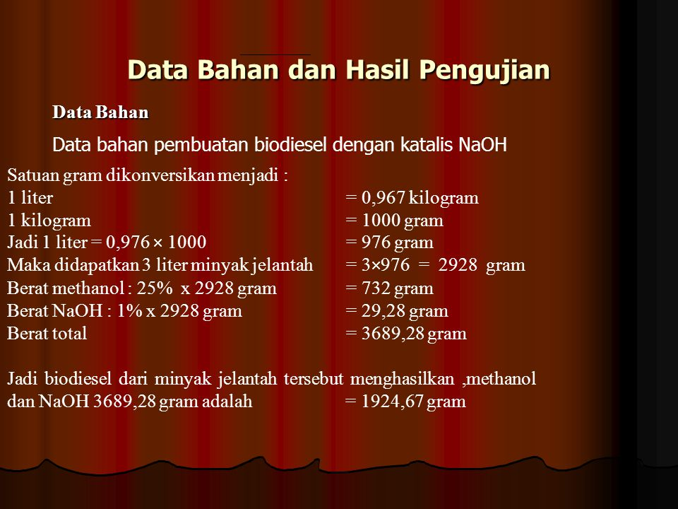 Data Bahan dan Hasil Pengujian