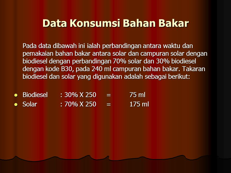 Data Konsumsi Bahan Bakar