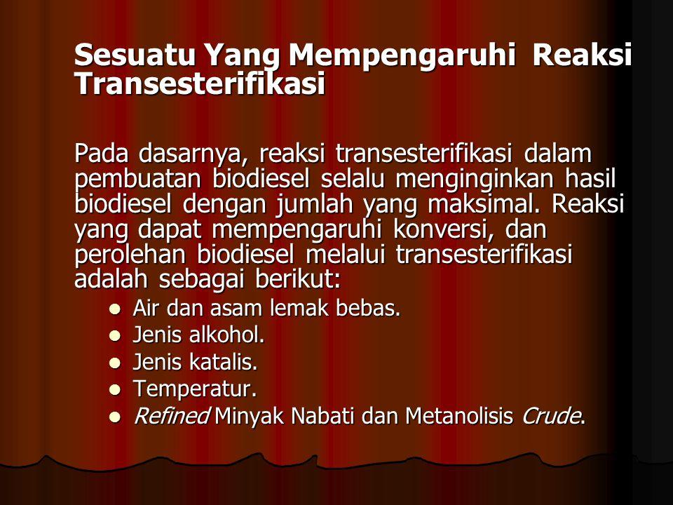 Sesuatu Yang Mempengaruhi Reaksi Transesterifikasi