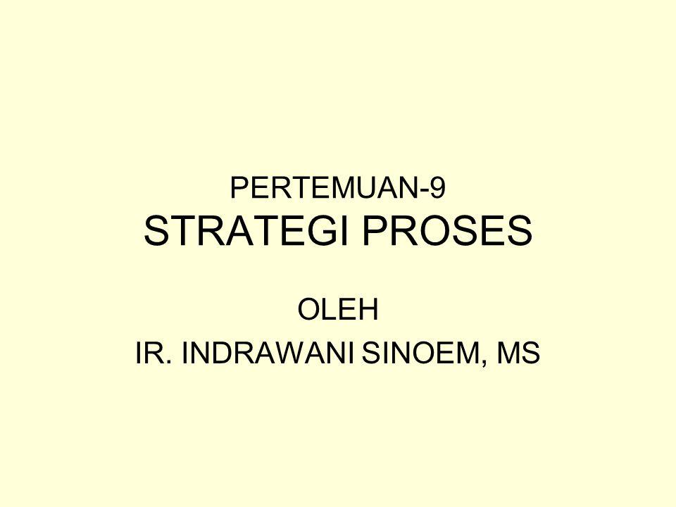 PERTEMUAN-9 STRATEGI PROSES