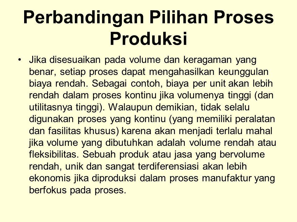 Perbandingan Pilihan Proses Produksi