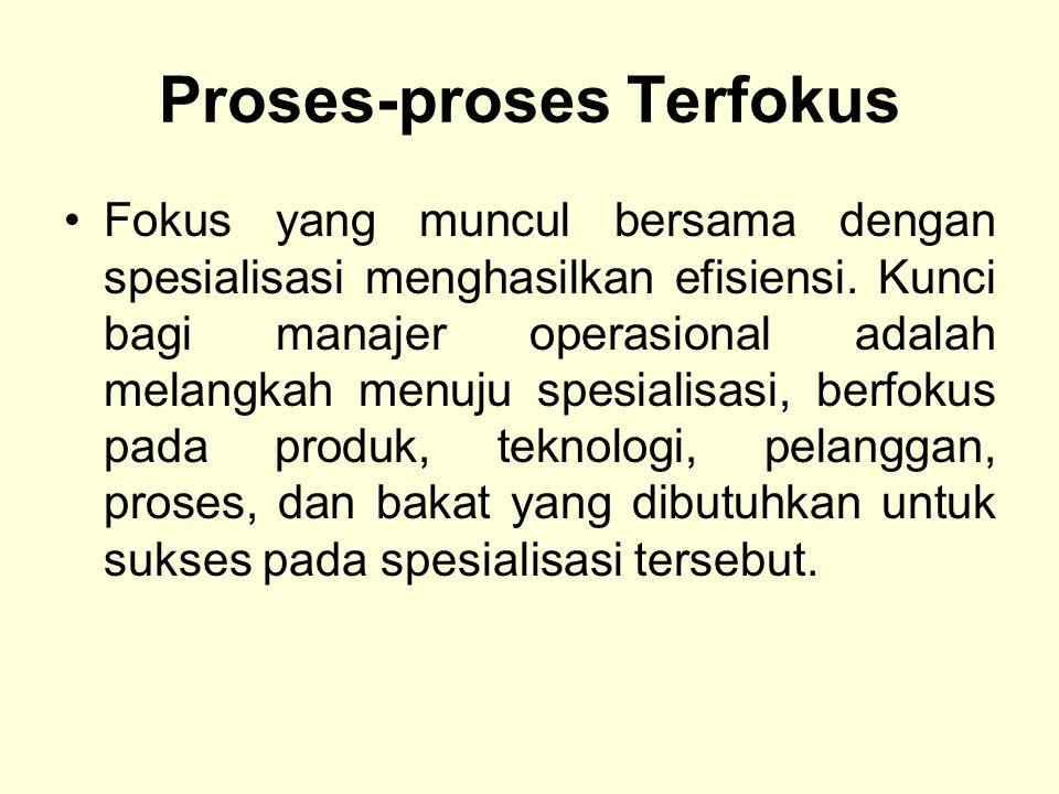 Proses-proses Terfokus