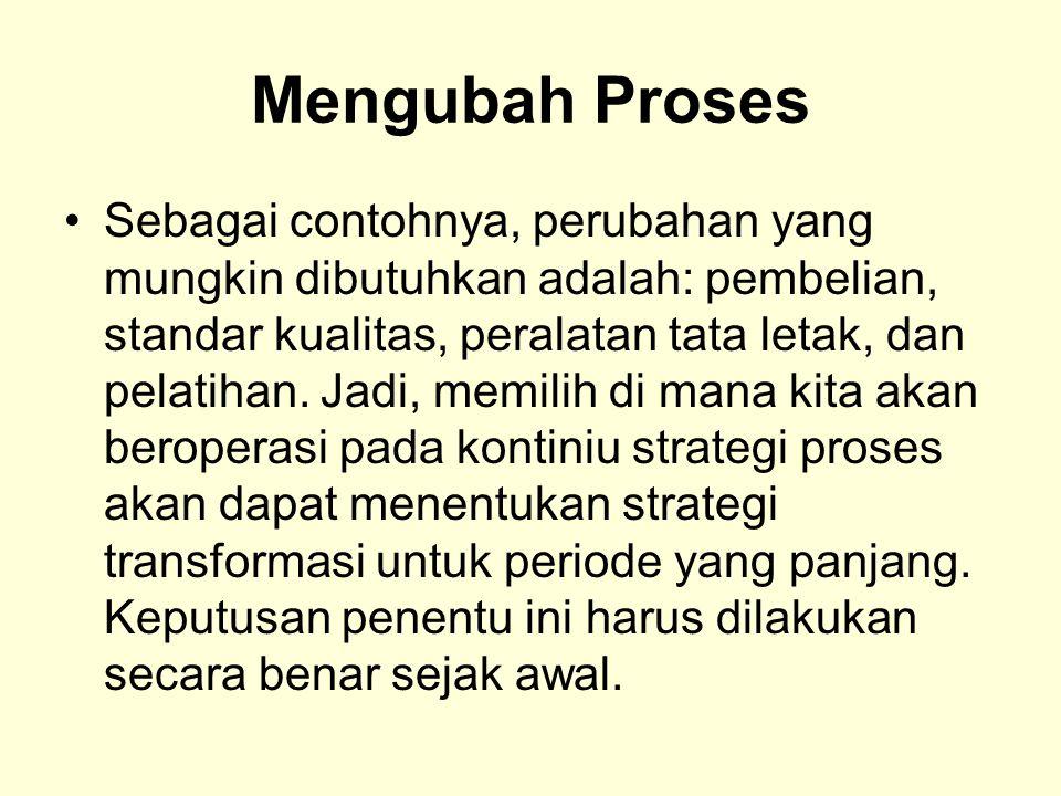 Mengubah Proses