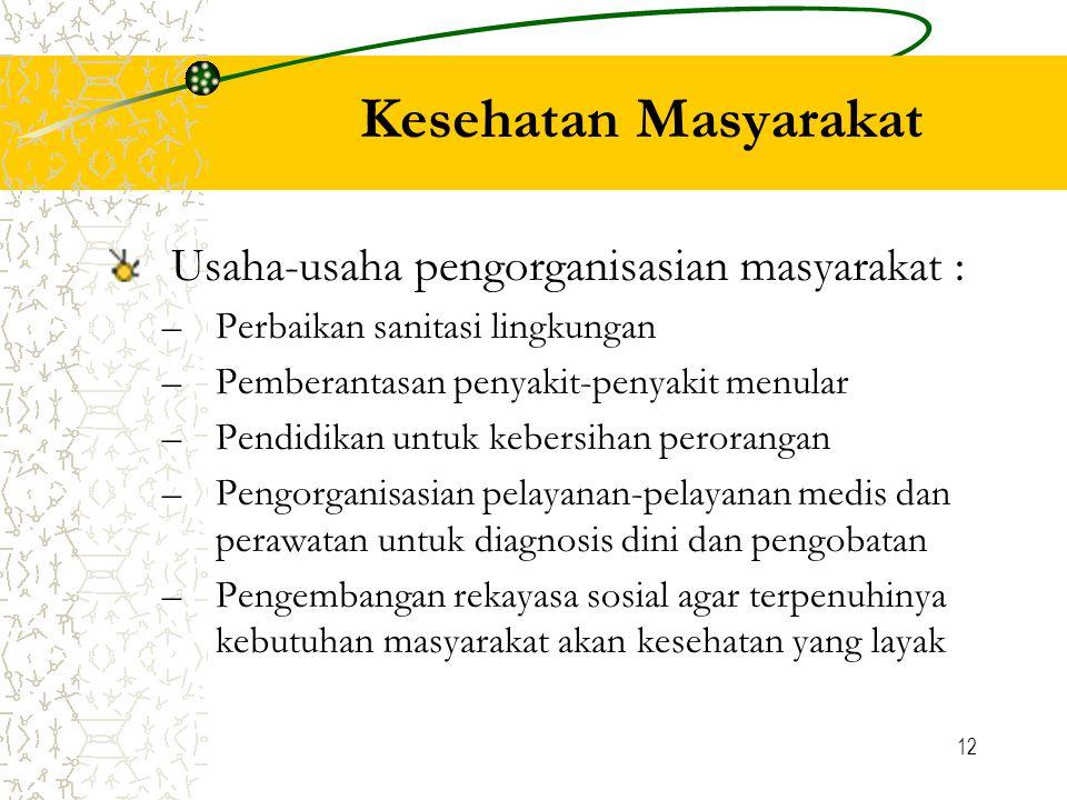 Kesehatan Masyarakat Usaha-usaha pengorganisasian masyarakat :
