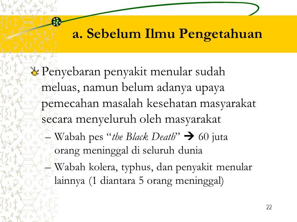 a. Sebelum Ilmu Pengetahuan