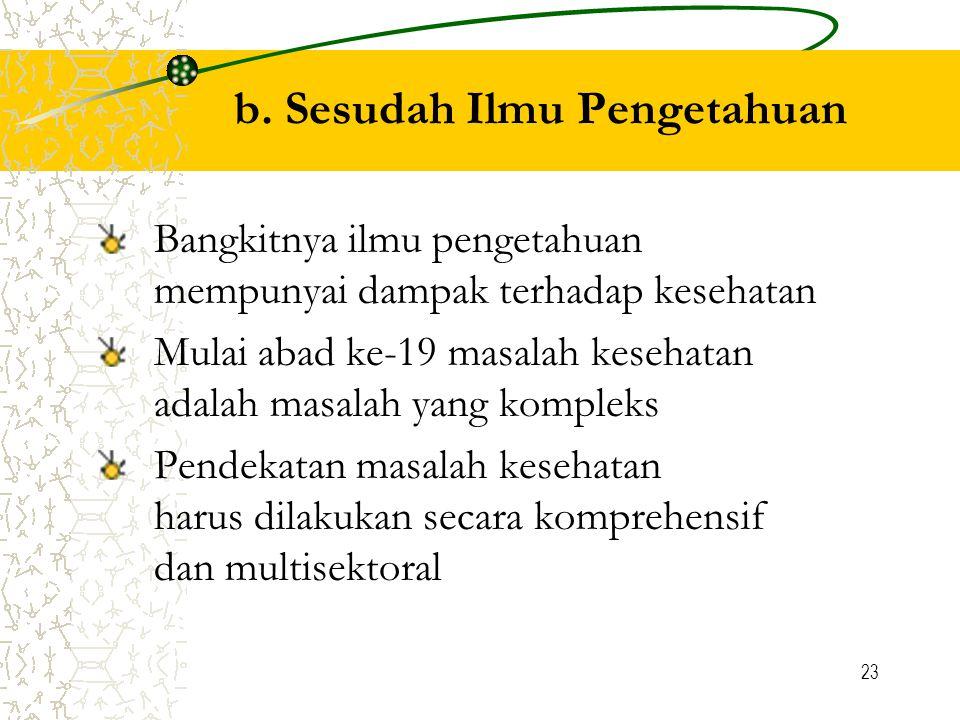 b. Sesudah Ilmu Pengetahuan