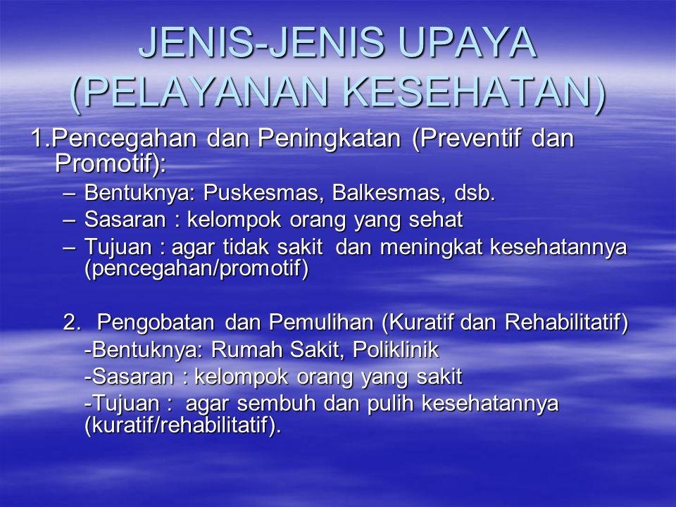 JENIS-JENIS UPAYA (PELAYANAN KESEHATAN)