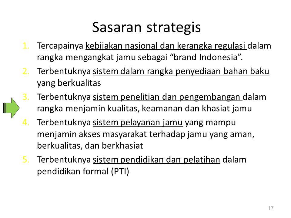 Sasaran strategis Tercapainya kebijakan nasional dan kerangka regulasi dalam rangka mengangkat jamu sebagai brand Indonesia .
