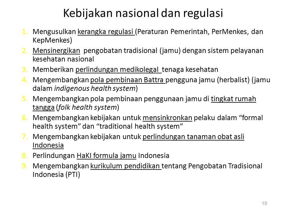 Kebijakan nasional dan regulasi