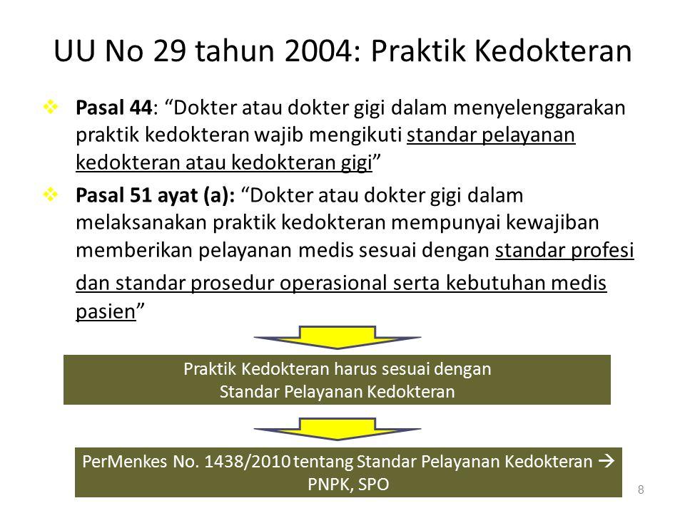 UU No 29 tahun 2004: Praktik Kedokteran