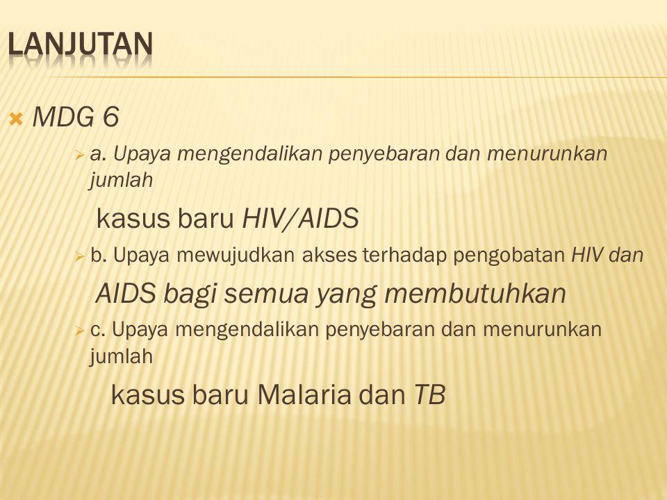 lanjutan MDG 6 kasus baru HIV/AIDS AIDS bagi semua yang membutuhkan