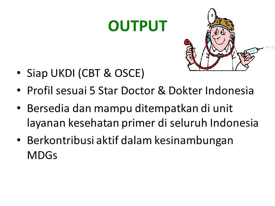 OUTPUT Siap UKDI (CBT & OSCE)