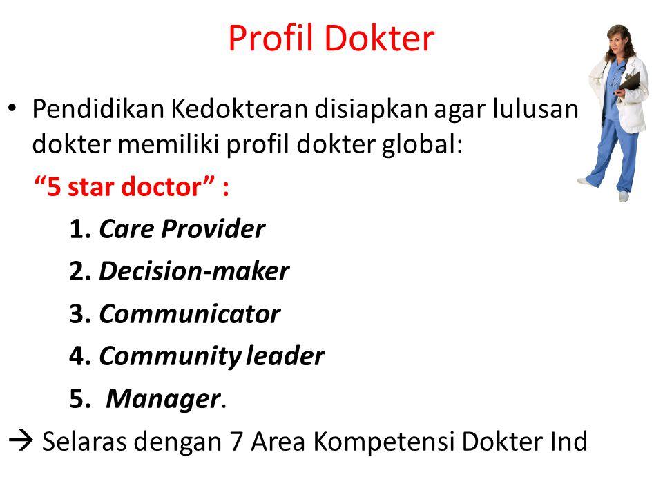 Profil Dokter Pendidikan Kedokteran disiapkan agar lulusan dokter memiliki profil dokter global: 5 star doctor :