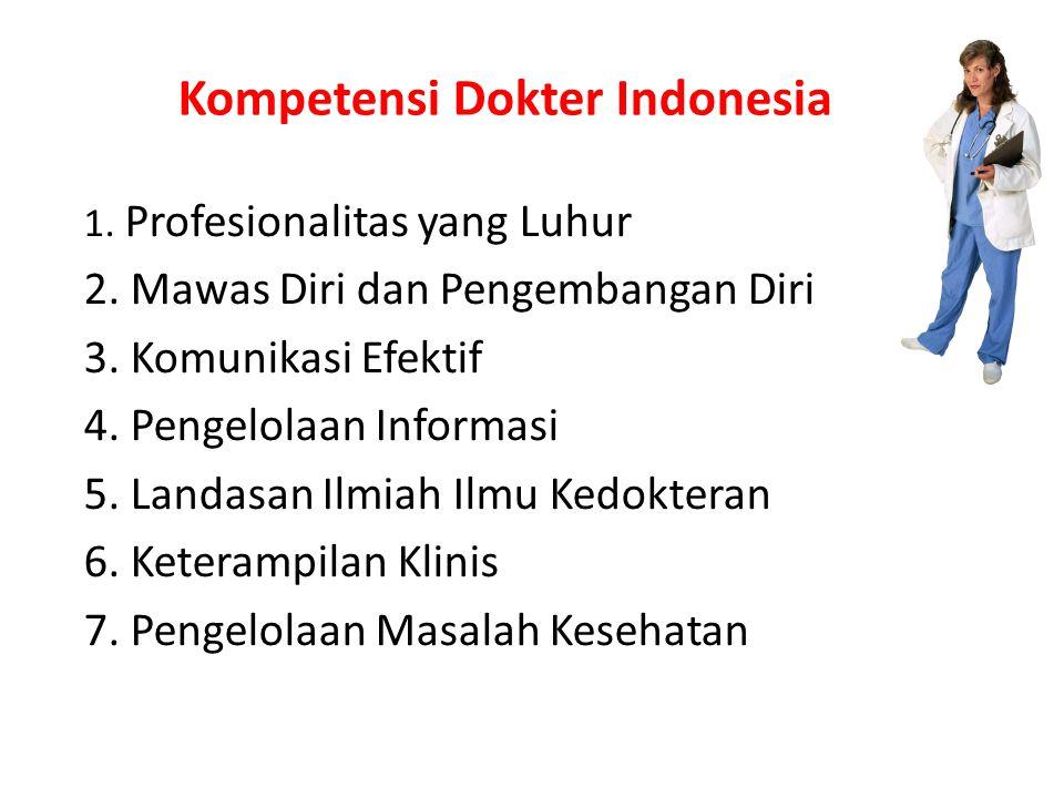 Kompetensi Dokter Indonesia