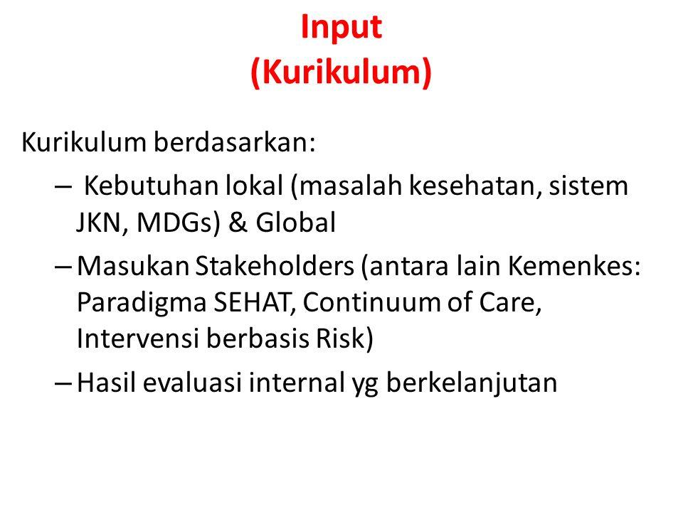 Input (Kurikulum) Kurikulum berdasarkan: