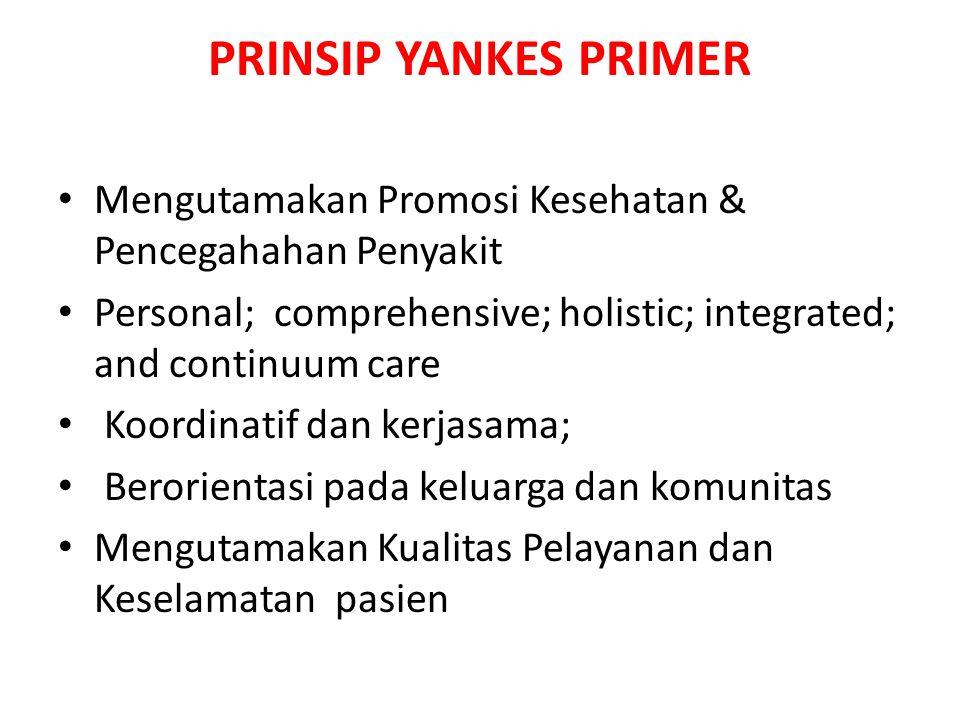 PRINSIP YANKES PRIMER Mengutamakan Promosi Kesehatan & Pencegahahan Penyakit. Personal; comprehensive; holistic; integrated; and continuum care.