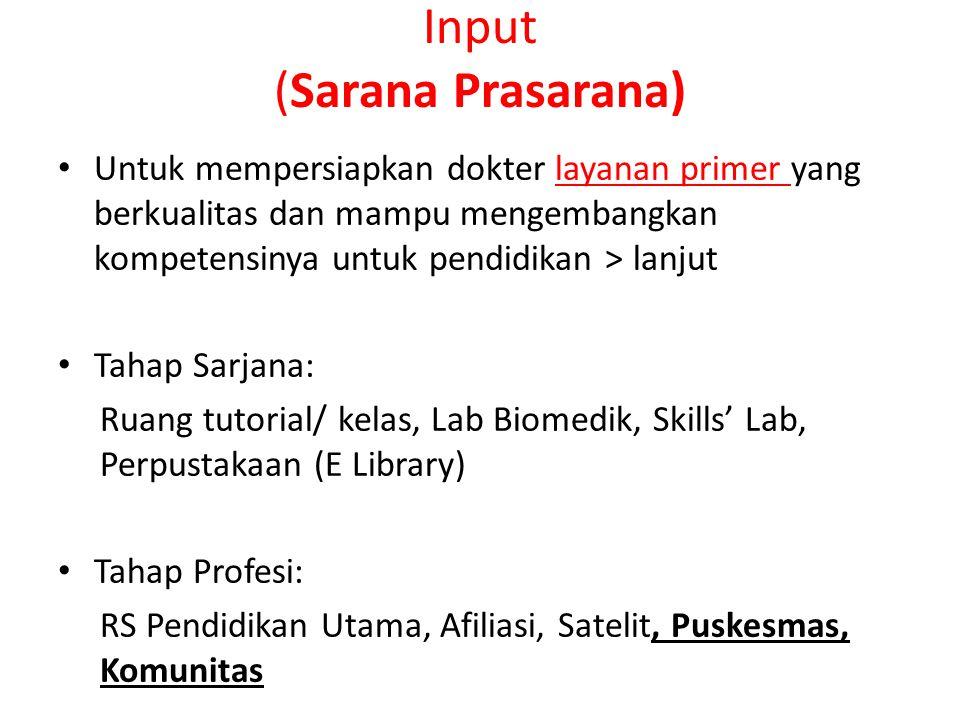 Input (Sarana Prasarana)