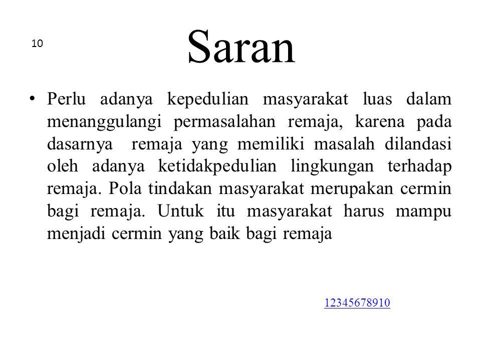 Saran 10.
