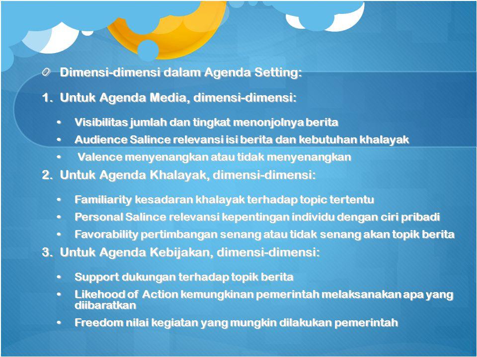 Dimensi-dimensi dalam Agenda Setting: