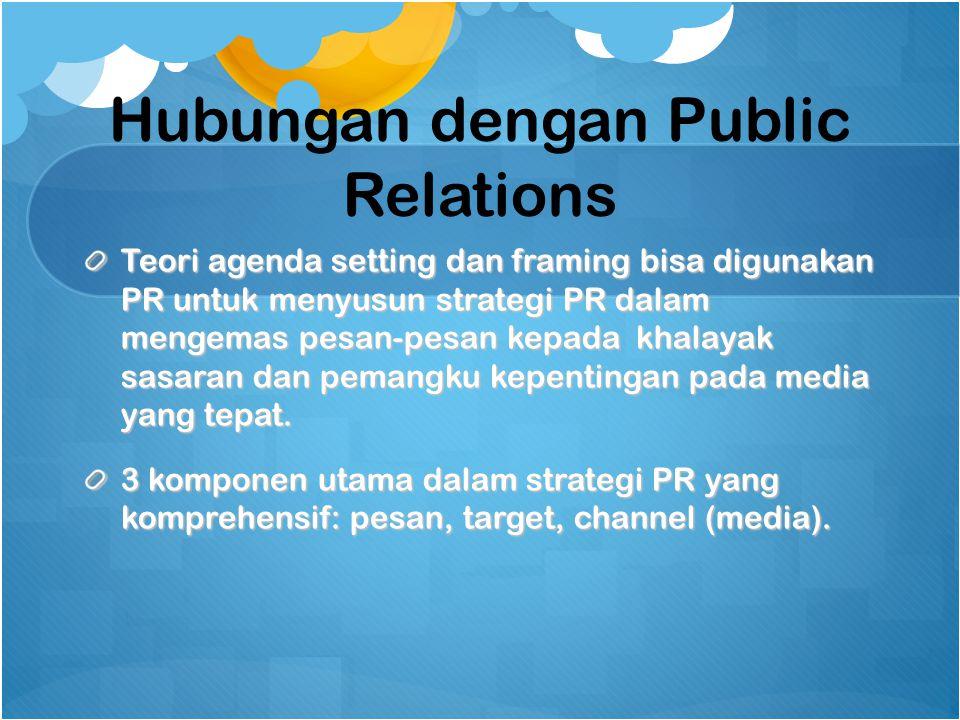 Hubungan dengan Public Relations