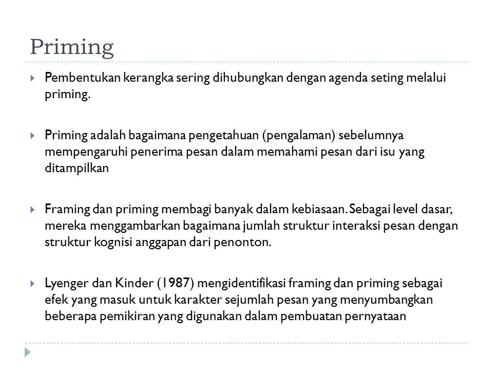 Priming Pembentukan kerangka sering dihubungkan dengan agenda seting melalui priming.