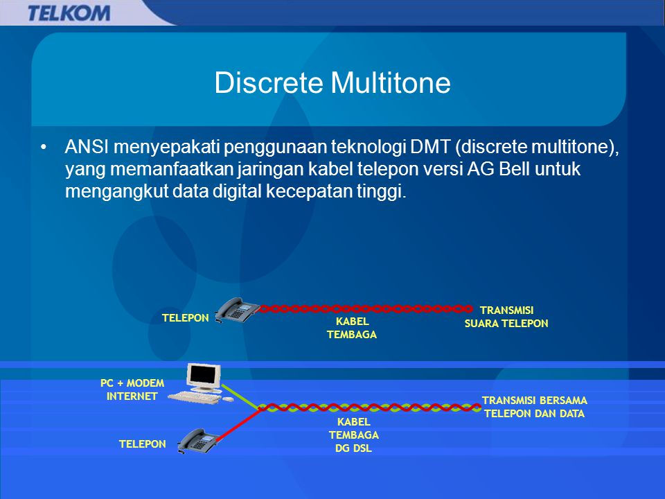 Discrete Multitone