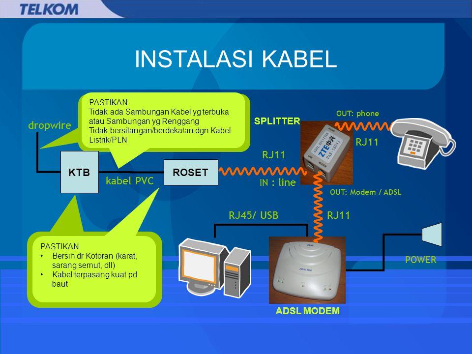 INSTALASI KABEL dropwire RJ11 RJ11 KTB ROSET kabel PVC RJ45/ USB RJ11