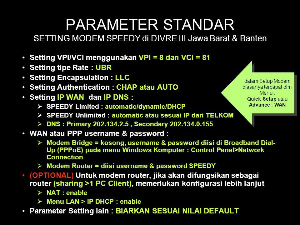 PARAMETER STANDAR SETTING MODEM SPEEDY di DIVRE III Jawa Barat & Banten