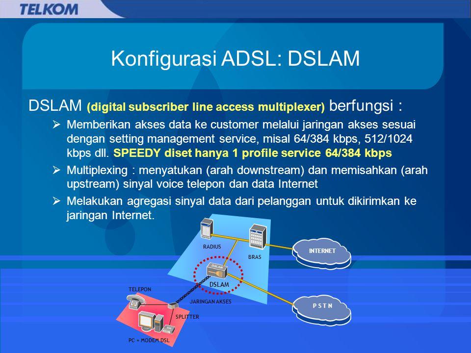 Konfigurasi ADSL: DSLAM