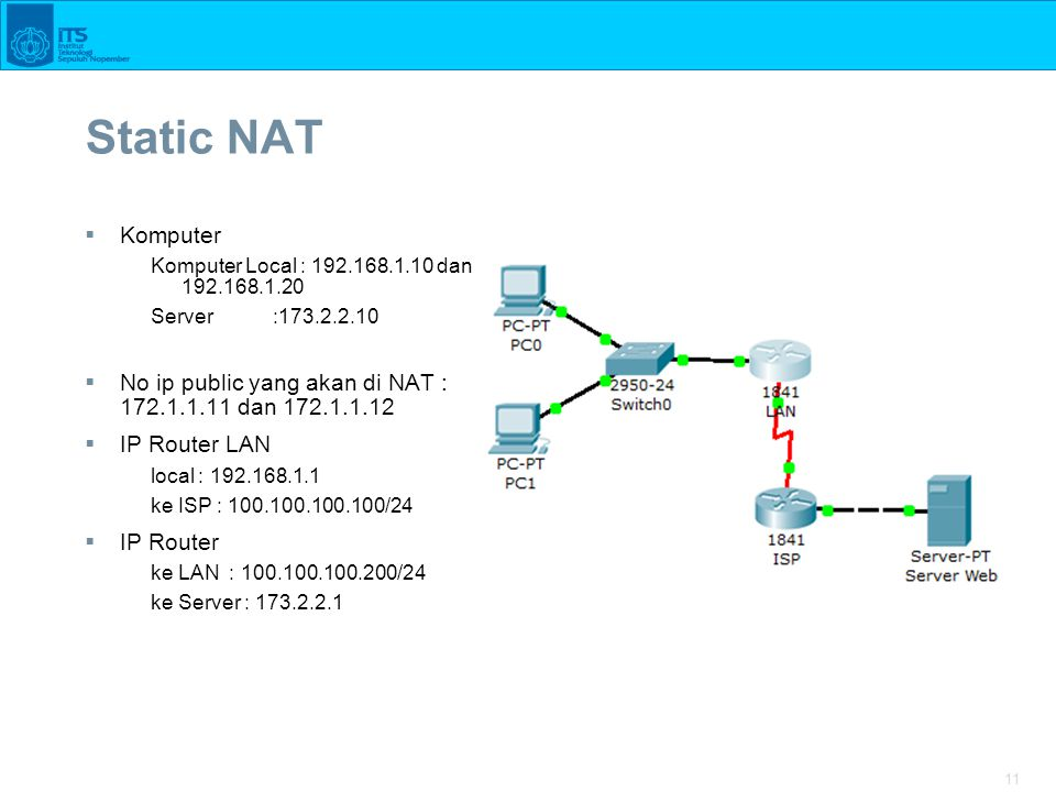 Static NAT Komputer. Komputer Local : 192.168.1.10 dan 192.168.1.20. Server :173.2.2.10.