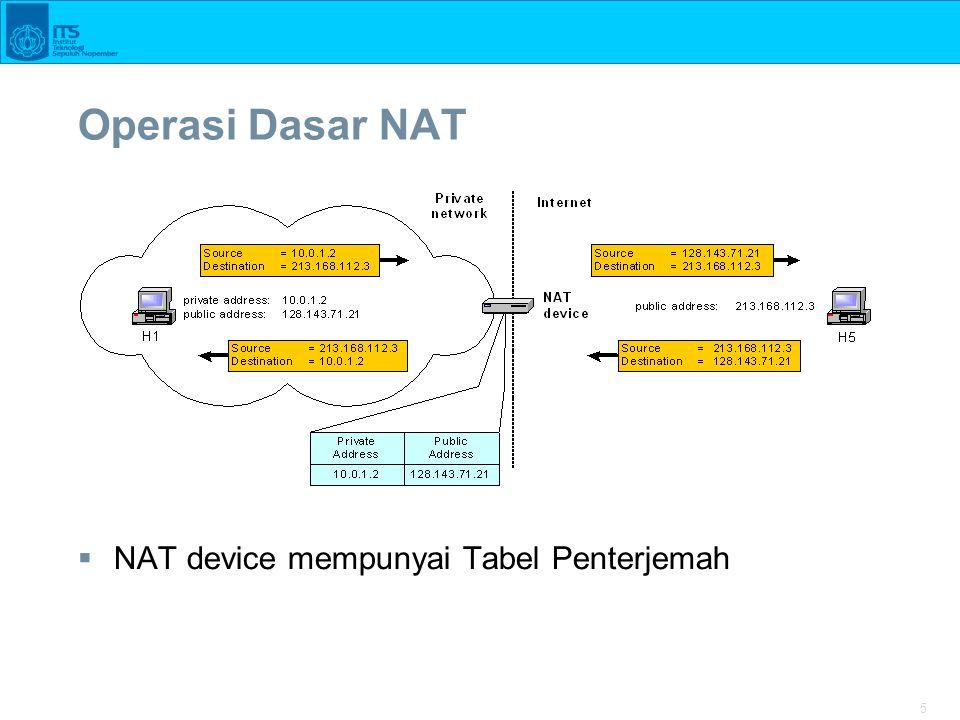 Operasi Dasar NAT NAT device mempunyai Tabel Penterjemah