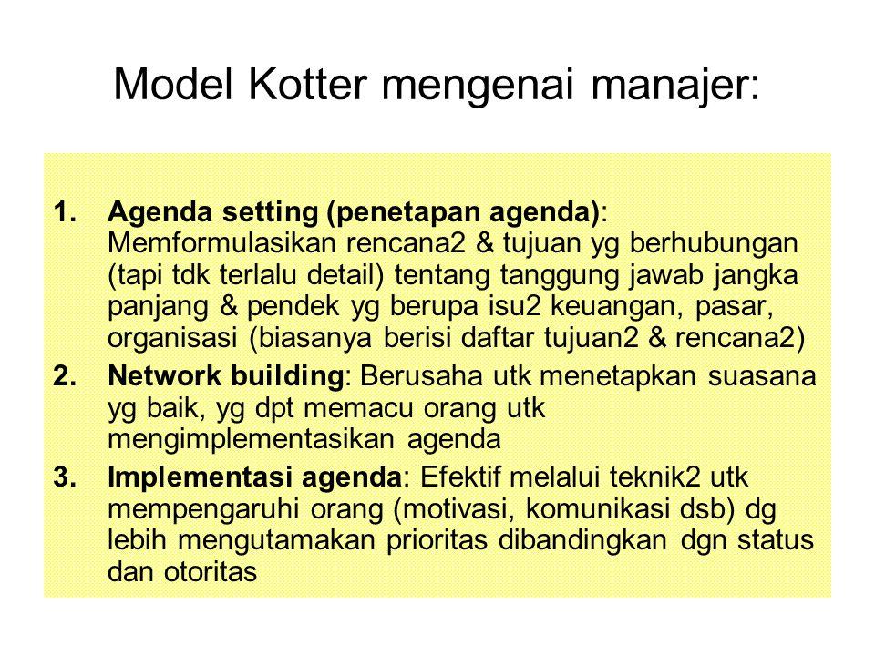 Model Kotter mengenai manajer: