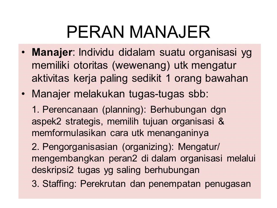 PERAN MANAJER Manajer: Individu didalam suatu organisasi yg memiliki otoritas (wewenang) utk mengatur aktivitas kerja paling sedikit 1 orang bawahan.