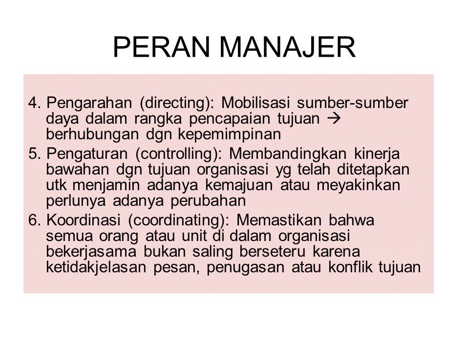 PERAN MANAJER 4. Pengarahan (directing): Mobilisasi sumber-sumber daya dalam rangka pencapaian tujuan  berhubungan dgn kepemimpinan.