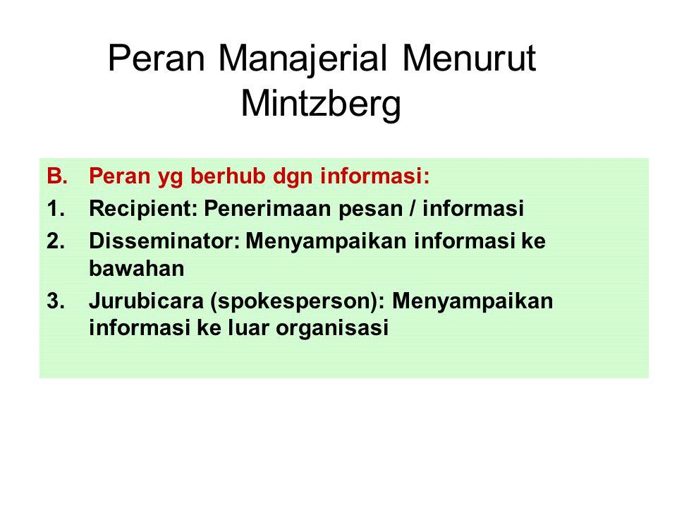 Peran Manajerial Menurut Mintzberg