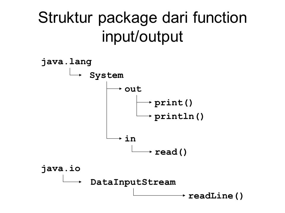 Struktur package dari function input/output