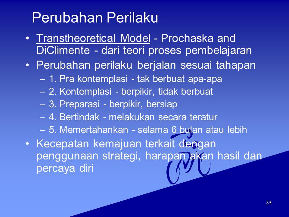 Perubahan Perilaku Transtheoretical Model - Prochaska and DiClimente - dari teori proses pembelajaran.