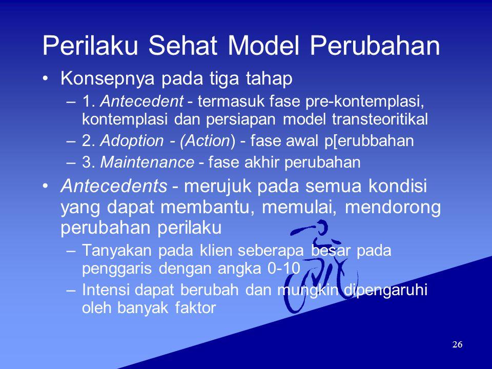 Perilaku Sehat Model Perubahan