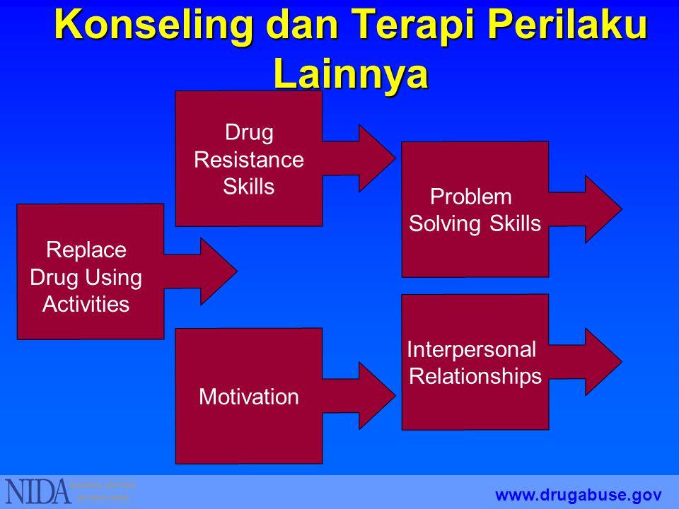 Konseling dan Terapi Perilaku Lainnya