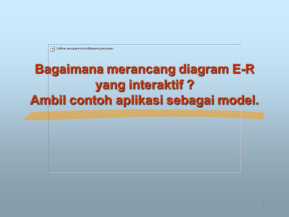Bagaimana merancang diagram E-R yang interaktif