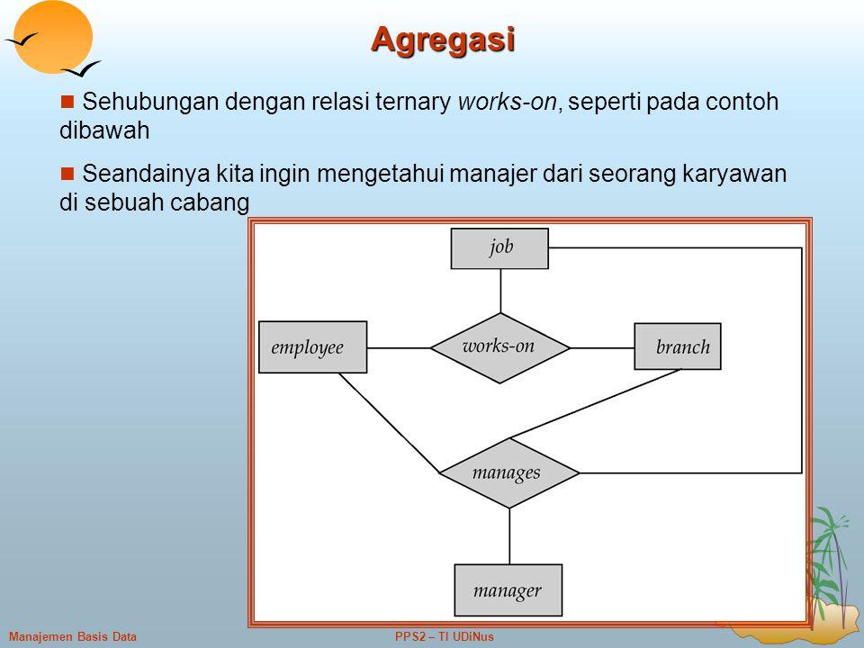 Agregasi Sehubungan dengan relasi ternary works-on, seperti pada contoh dibawah.