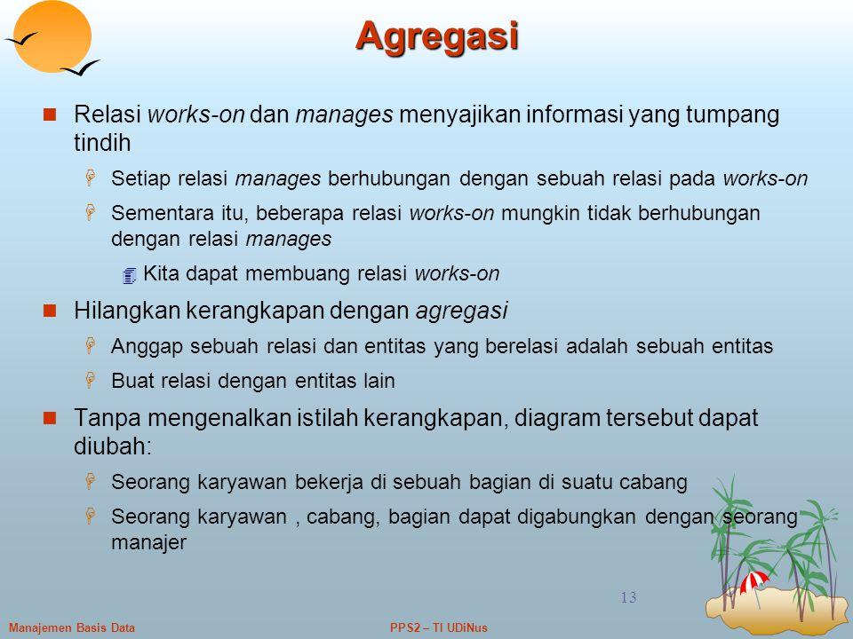 Agregasi Relasi works-on dan manages menyajikan informasi yang tumpang tindih. Setiap relasi manages berhubungan dengan sebuah relasi pada works-on.