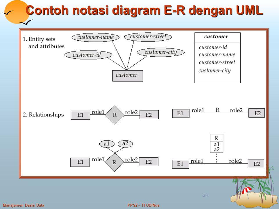 Contoh notasi diagram E-R dengan UML