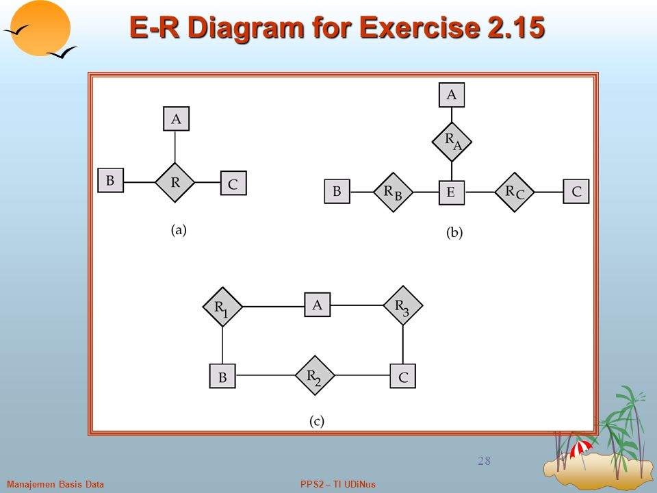 E-R Diagram for Exercise 2.15