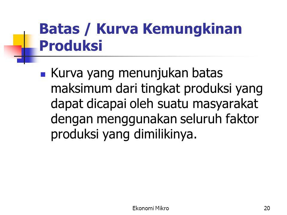 Batas / Kurva Kemungkinan Produksi