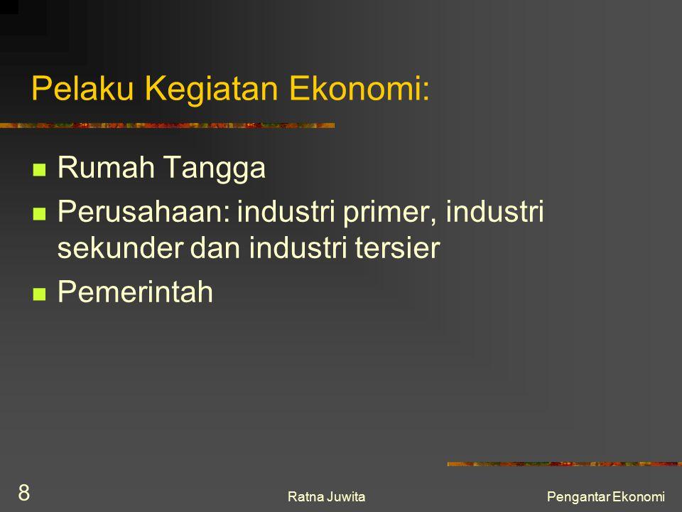 Pelaku Kegiatan Ekonomi:
