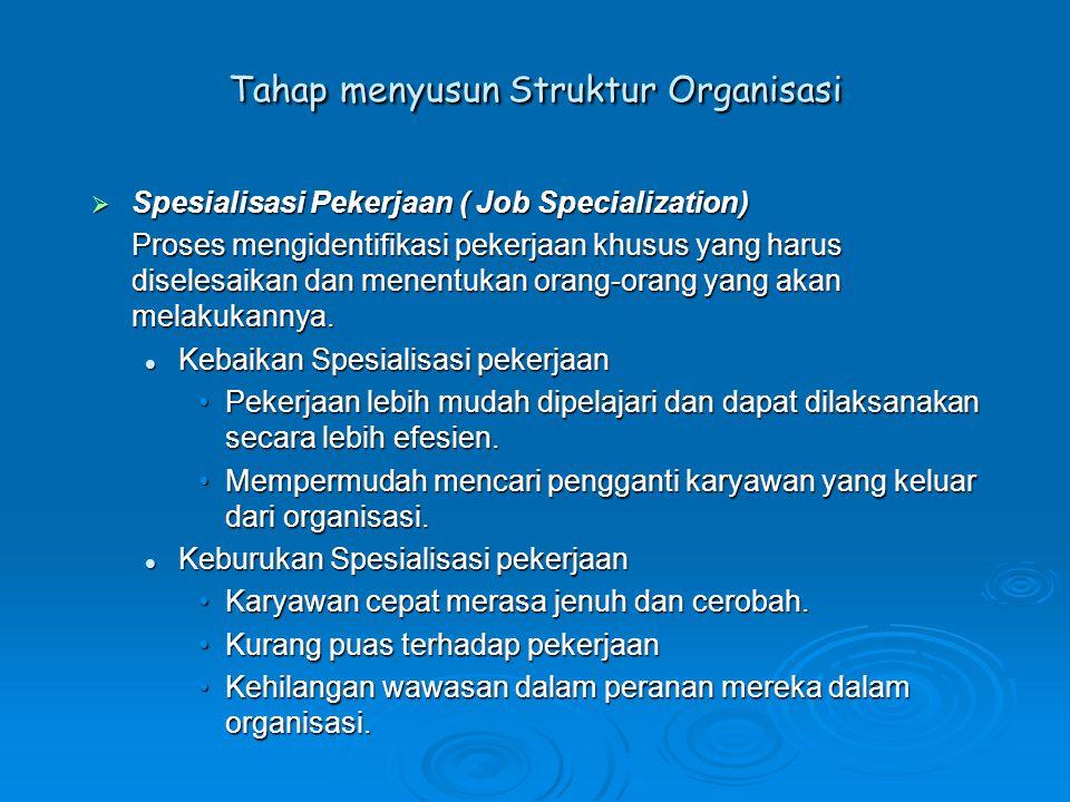 Tahap menyusun Struktur Organisasi